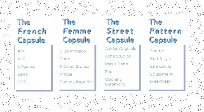 Capsule Collection Examples